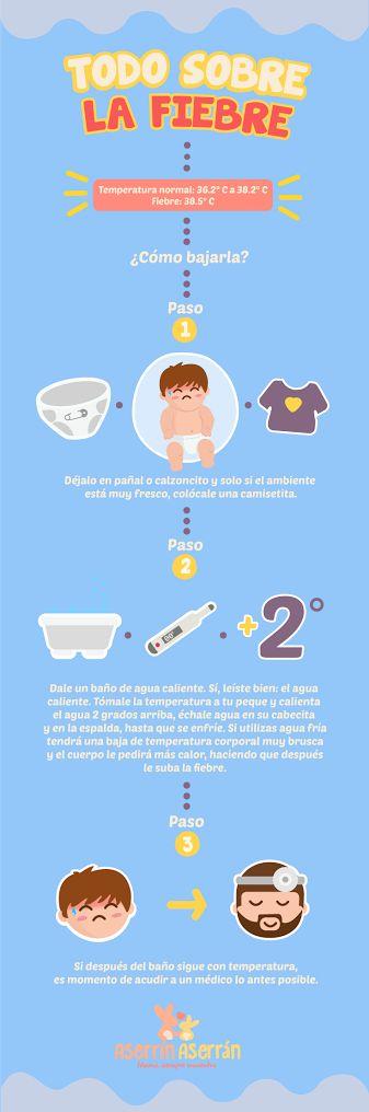 ¿Tu bebé tiene fiebre? Sigue estos consejos.