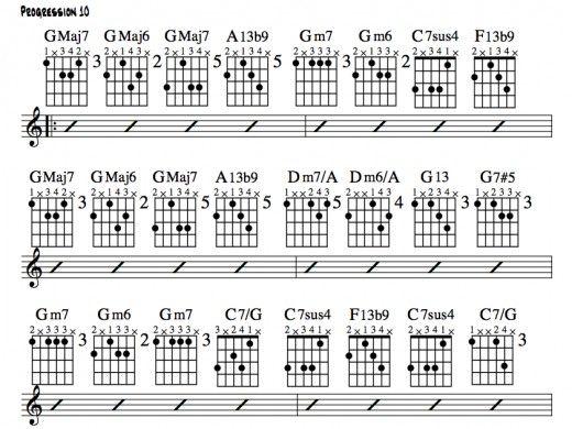 12 Best Guitar Chords Images On Pinterest Guitars Guitar Chords