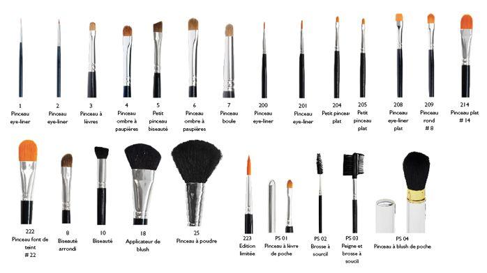 utilisation de chaque pinceau de maquillage - Recherche Google