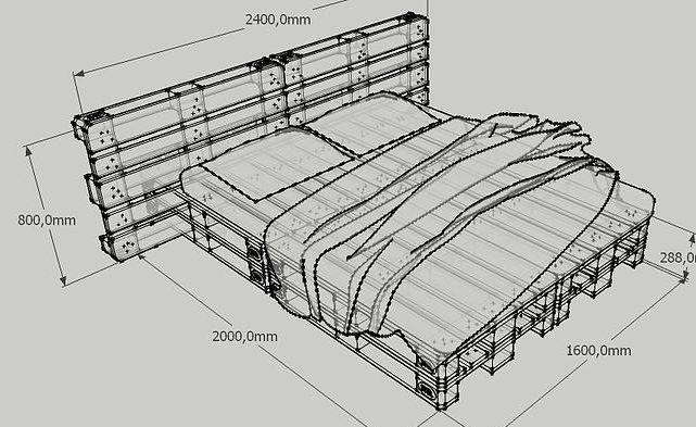 postel 160 x 200