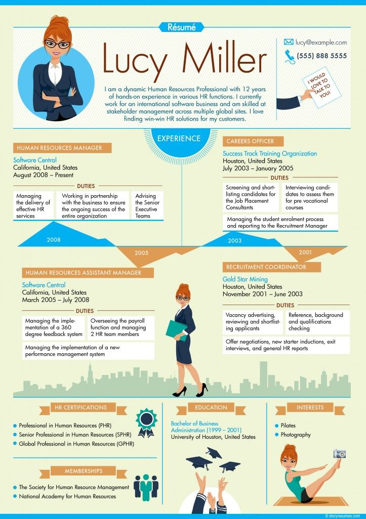 infographic resume for hr professional