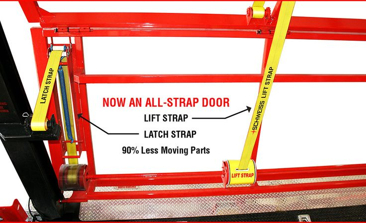 This all strap door has 90% less moving parts.