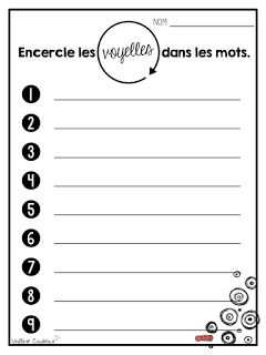 La classe de Madame Valérie: Étude et ateliers...On fait le plein!