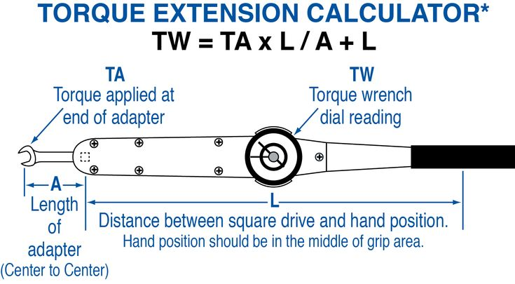 awesome How to Use a Torque Wrench - Simple & Useful Giude (2017)