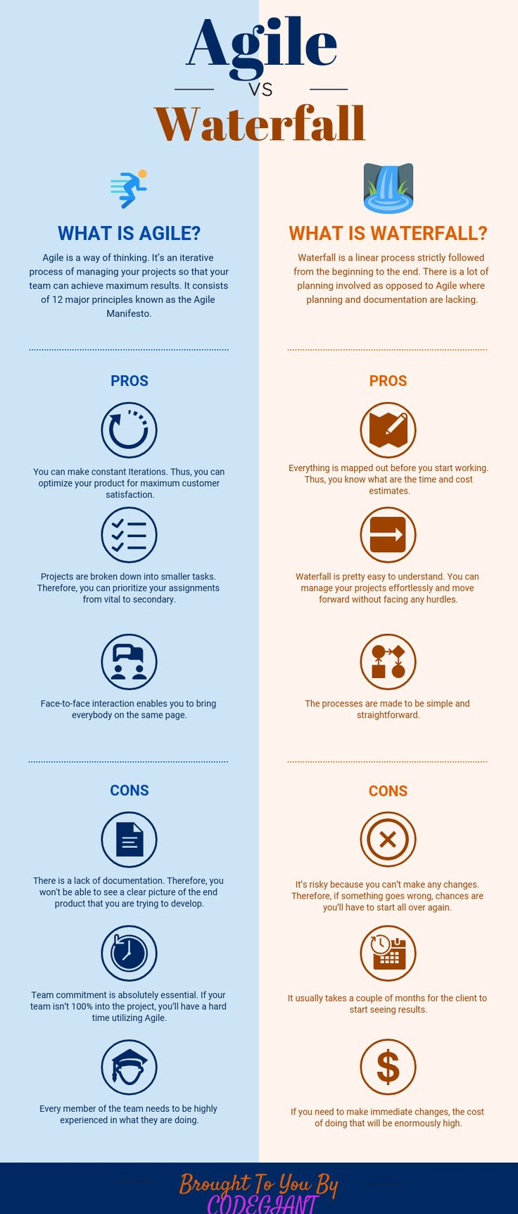 online vs in person classes pros and cons