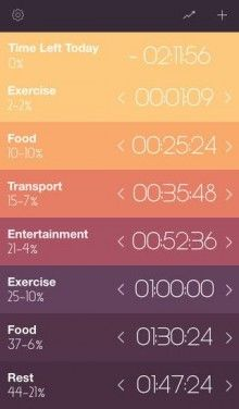 Day Flow for iPhone is a simple time tracker that helps you visualize your efficiency #listview