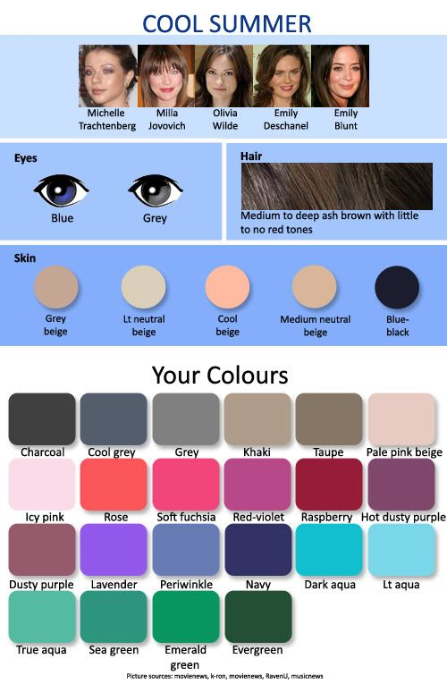 Color complexion chart for women with a cool summer skin tone
