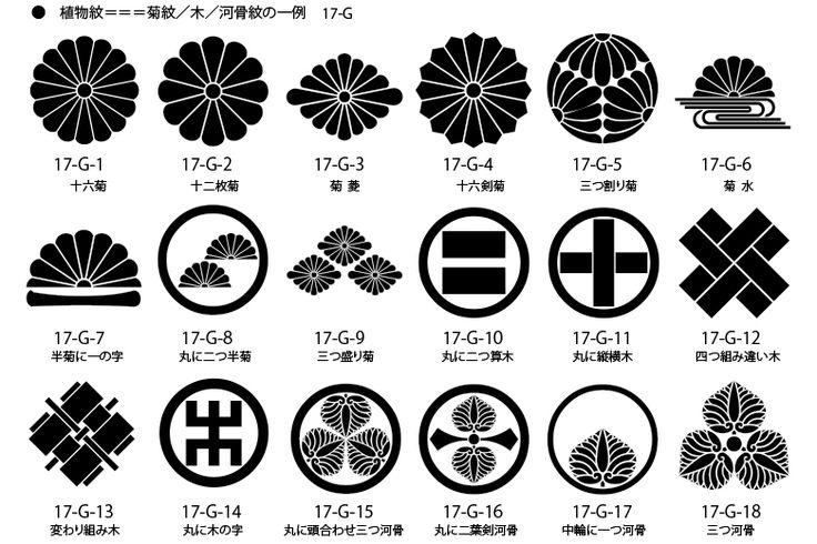 家紋、植物紋の一例(菊紋、木紋、河骨紋)