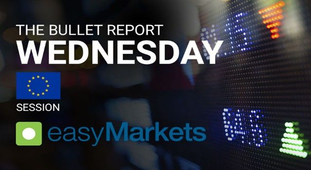 Fantastic Mid Week Markets Analysis report giving a Snapshot of Commodities, Stocks and currencies - Another Scoop for My Trading Markets Analysis Magazine