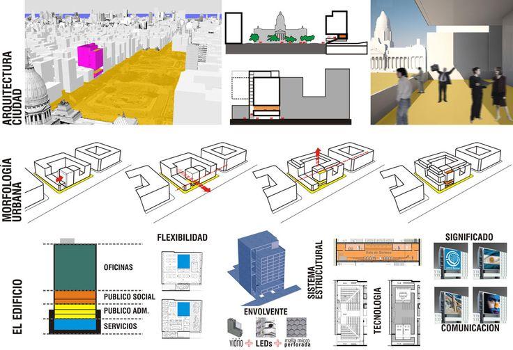 esquemas arquitectonicos - Buscar con Google
