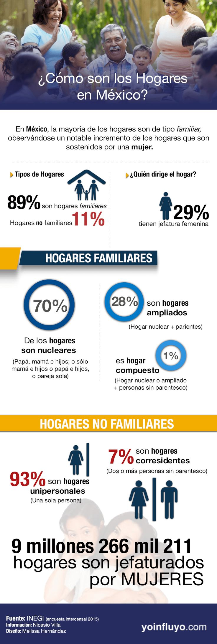 México; Día de la familia mexicana