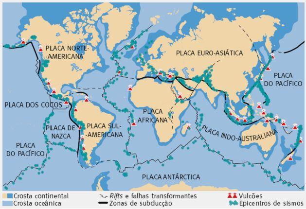 Mundo: Tectônica de Placas