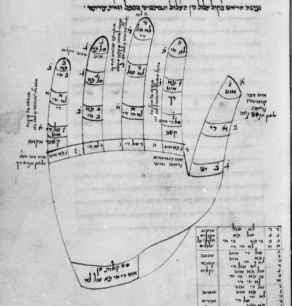 Ms Hébreu 1037 de la BNF en ligne (Recueil de traités musicaux en hébreu) - Musicologie Médiévale