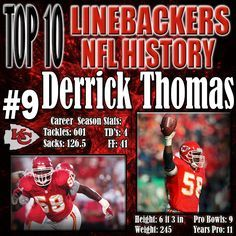 Derrick Thomas is considered one of the best pass rushing linebackers in NFL history. If it weren't for his life being cut short by a car accident, he would have likely retired top 5 in career sacks. A couple of his impressive stats include 7 sacks in one game and 20 sacks in a season which was recently surpassed by Justin Houston. http://www.prosportstop10.com/top-10-best-linebackers-in-nfl-history/