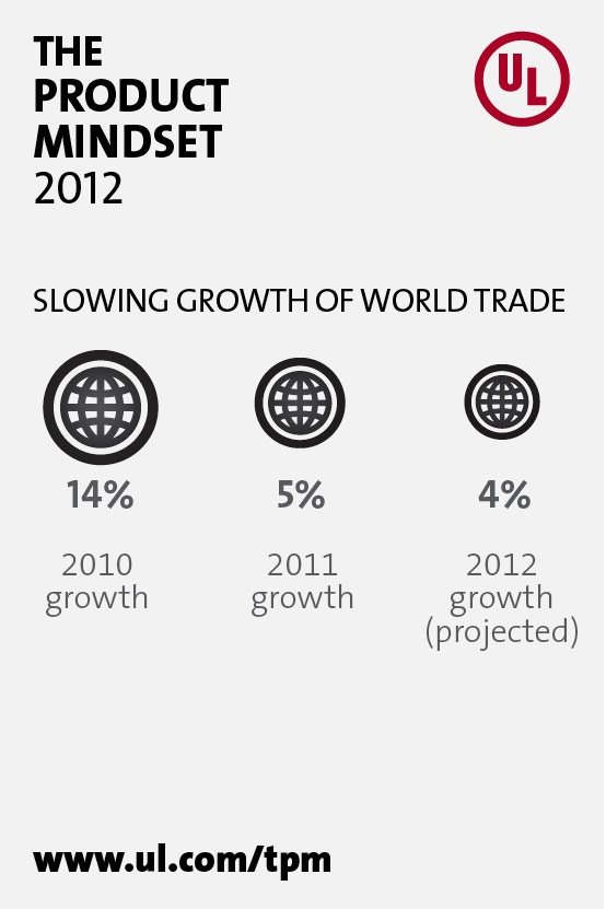 An uncertain global economy has prompted a shift in the collective mindset toward realism.