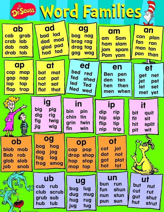 Worksheet List Of Rhyming Words best 25 word families ideas on pinterest family activities dr seuss families