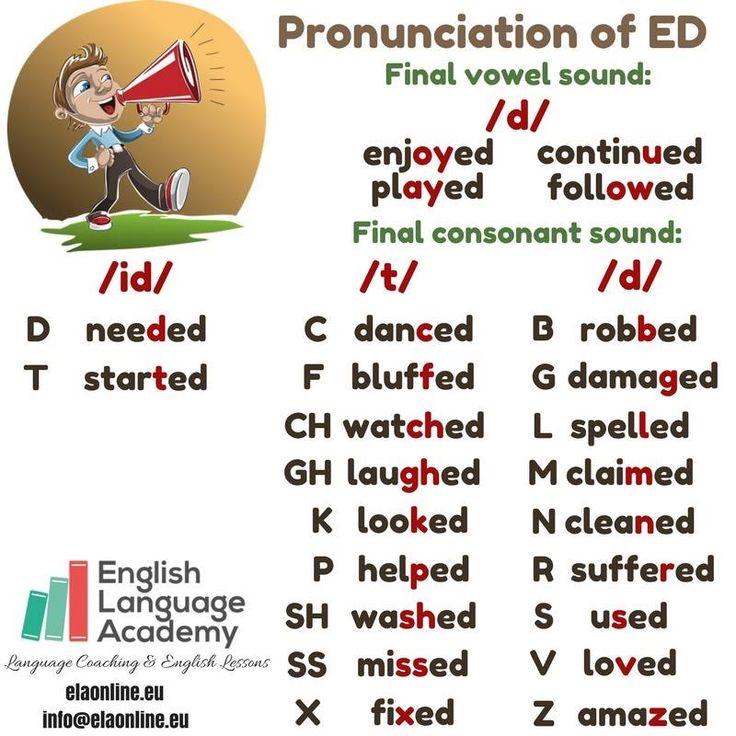 Pronunciation of ED