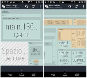 Pourquoi rooter son Android