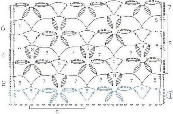 Schemă de modele de croșetat