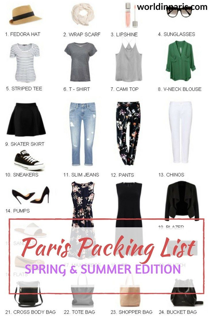 551c32597508 Packing for Paris  What to Wear in Paris Summer   Spring 2019