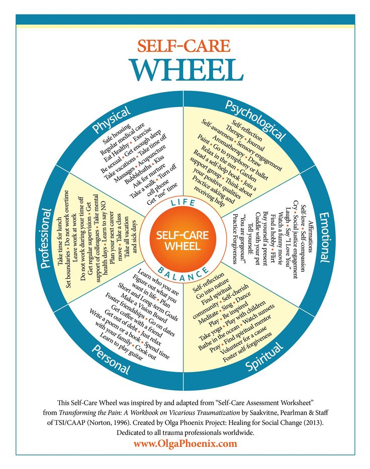 dating to relationship repair wheel devito