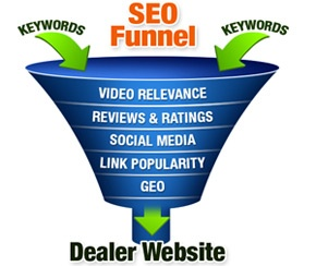 how to learn search engine marketing
