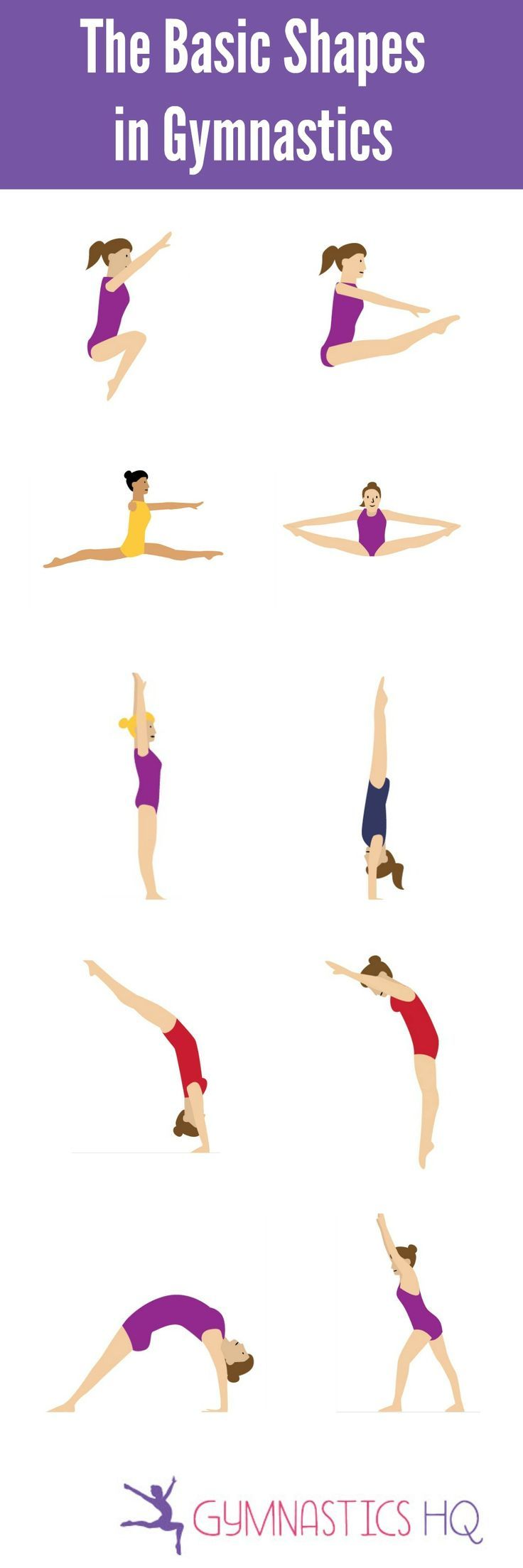 The Basic Shapes in Gymnastics and Why they are Important