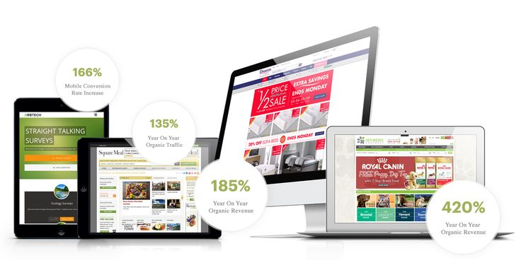 Our integrated search marketing campaigns have driven business growth in many markets.