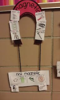 Here's a great visual display for use when learning about magnets.