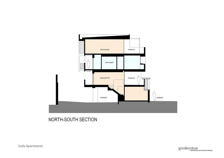 Gallery of SODA Apartments / Gresley Abas Architects - 14