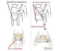 La posición correcta en portabebés de las piernitas de tu hijo. #porteo #crianzaconapego