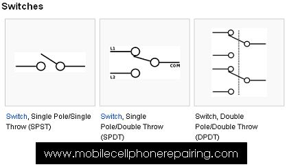circuit symbol of switch switch single pole single. Black Bedroom Furniture Sets. Home Design Ideas