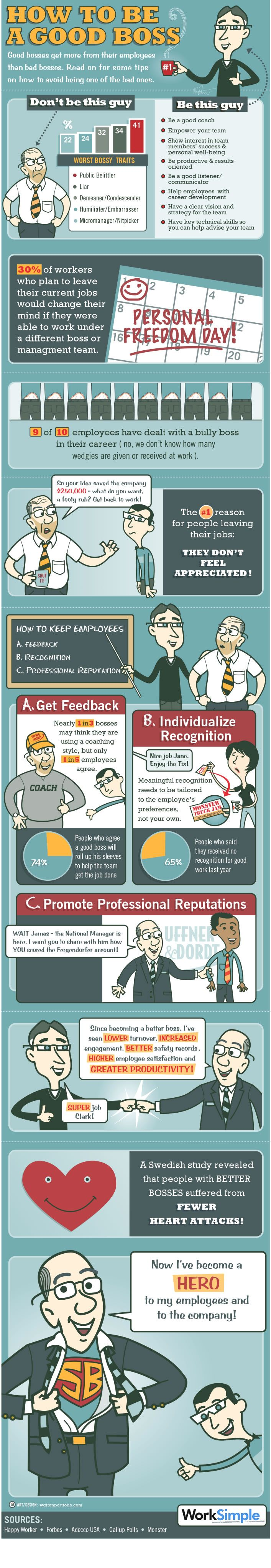 How to be a Good Boss [Infographic]