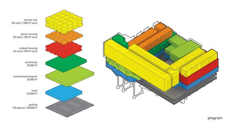 Program Diagram