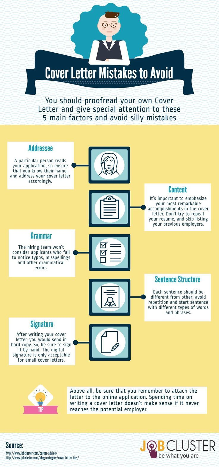Cover Letter Mistakes to Avoid- Infpgraphic