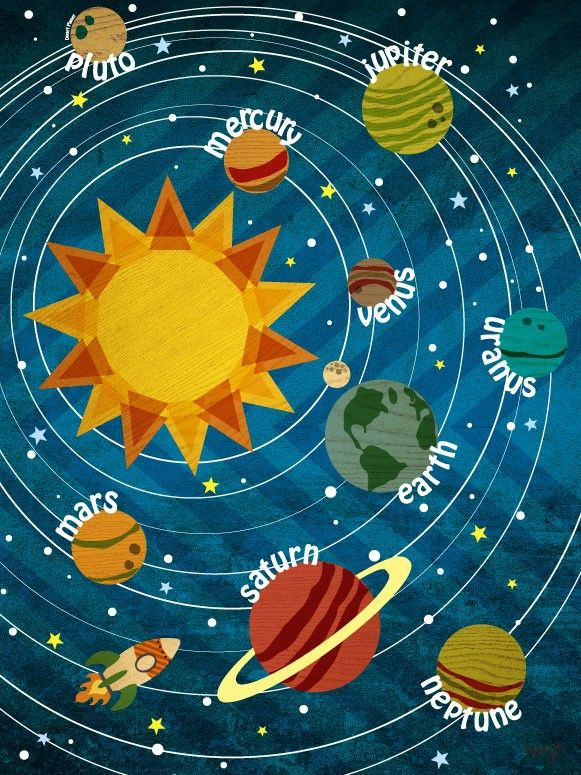 18 besten kinderzimmer planeten bilder auf pinterest weltall astronomie und sonnensystem. Black Bedroom Furniture Sets. Home Design Ideas