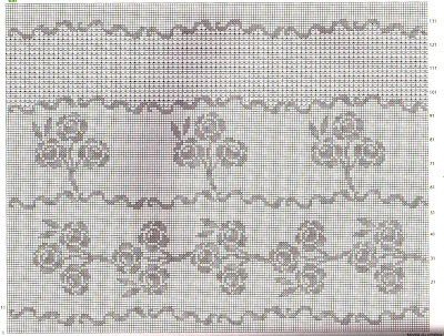 Toca do punto y ganchillo: vestido de crochet