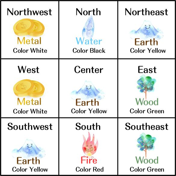230 best images about Feng Shui on Pinterest  Color meanings
