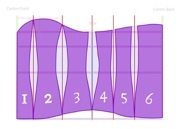 corset pattern tutorial (at top of page - has links to measuring and assembly)