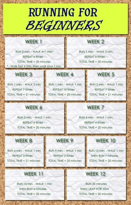 Running for beginners- used this to train for basic training, need to use this now that I will soon be able to start working out again!!!