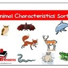 Animal Science 4 qualities of money