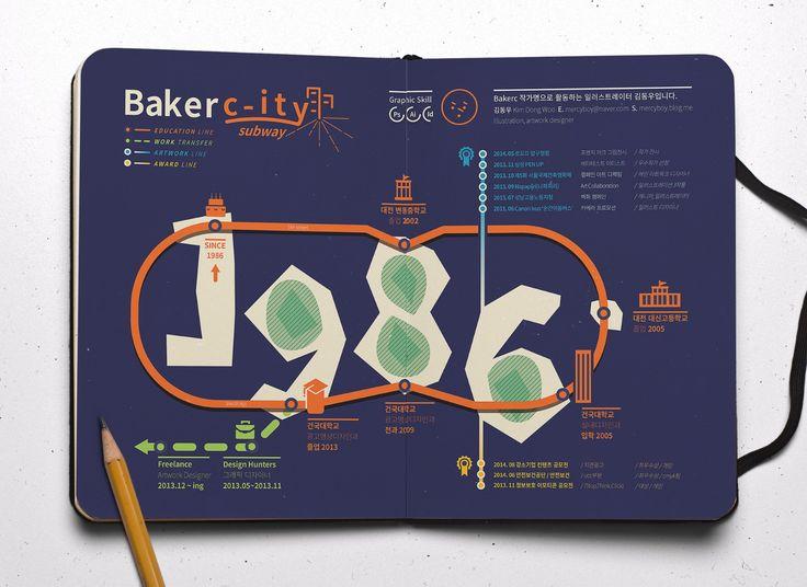 Visual resume by Bakerc