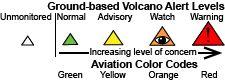 US Volcano Database