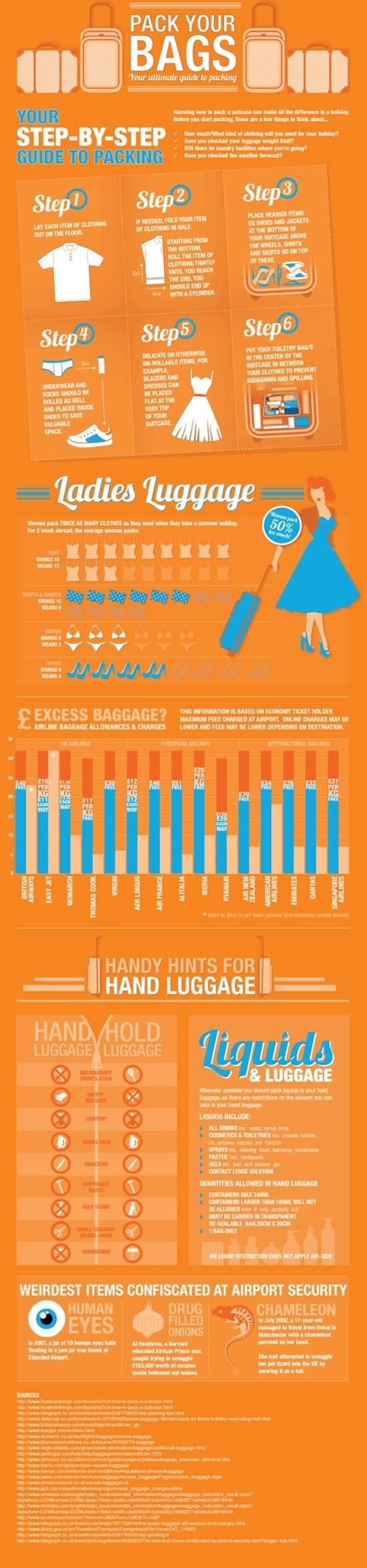 Can't remember if I've pinned this already! This infographic from travel insurance experts Direct Travel charts useful information about how to pack a suitcase to get most in, airline excess bag