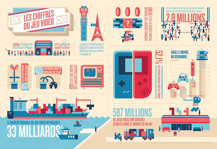 nfographics and illustrations for the video games special issue of Trois Couleurs magazine by Almasty.