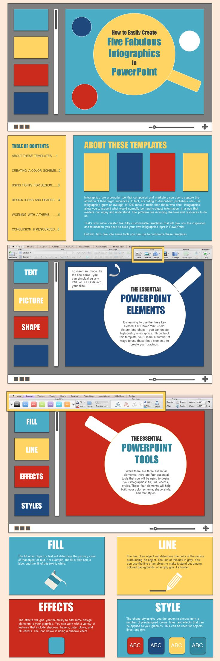 5 Infographics to Teach You How to Easily Create Infographics in PowerPoint