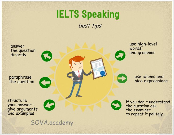 Best tips for IELTS Speaking Infographics