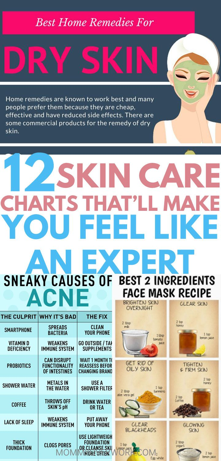 12 Charts Of Skin Care Tips For Beautiful Radiant Skin Proper Skin Care Routine Dry Skin Care Skin Care Routine Steps