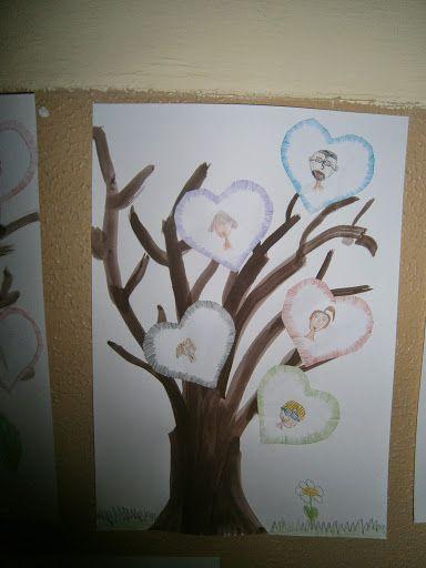 Strom rodiny