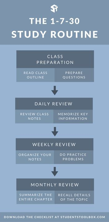 Do you know that having a study routine can make studying in school and college much easier and more effective? Learn how you can do your daily, weekly, and monthly review + download your free study checklist here!: